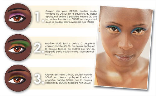 Le traitement du psoriasis de la peau de la tête le forum