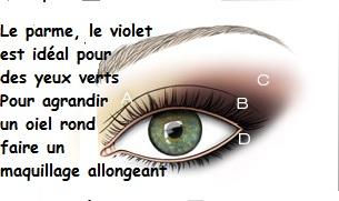 maquillage yeux verts fonc s conseil maquillage yeux verts fonc s maquillage des yeux. Black Bedroom Furniture Sets. Home Design Ideas